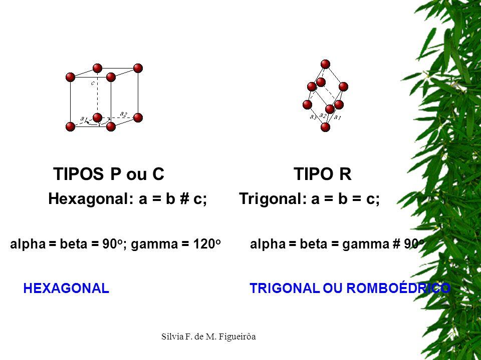 Silvia F. de M. Figueirôa TIPOS P ou CTIPO R Hexagonal: a = b # c; Trigonal: a = b = c; alpha = beta = 90 o ; gamma = 120 o alpha = beta = gamma # 90