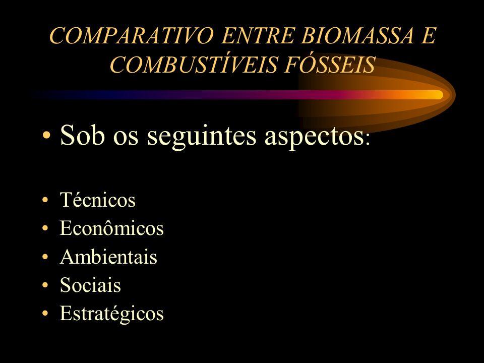 Fonte:Balanço Energético Nacional - MME OFERTA DE ENERGIA NO BRASIL - % Fontes194019702000 Petróleo e GN6,133,336,8 Carvão Mineral6,23,64,9 Hidráulica