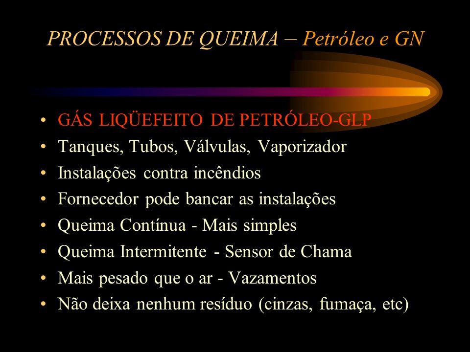 PROCESSOS DE QUEIMA – Petróleo e GN ÓLEO BPF Tanques, bombas, resistências, termostatos Isolamento térmico e válvulas solenóides Tubulação em circuito