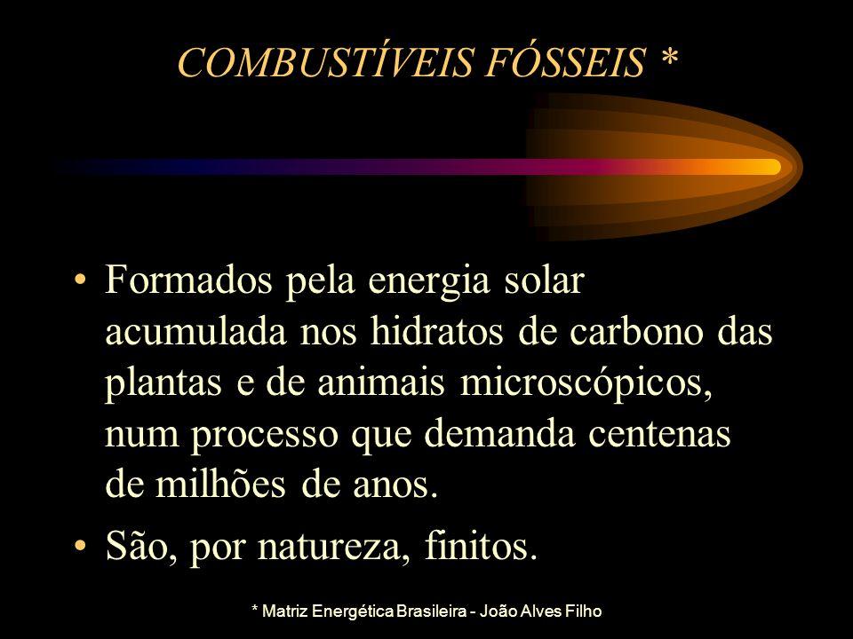 * Matriz Energética Brasileira - João Alves Filho COMBUSTÍVEIS FÓSSEIS * Formados pela energia solar acumulada nos hidratos de carbono das plantas e de animais microscópicos, num processo que demanda centenas de milhões de anos.