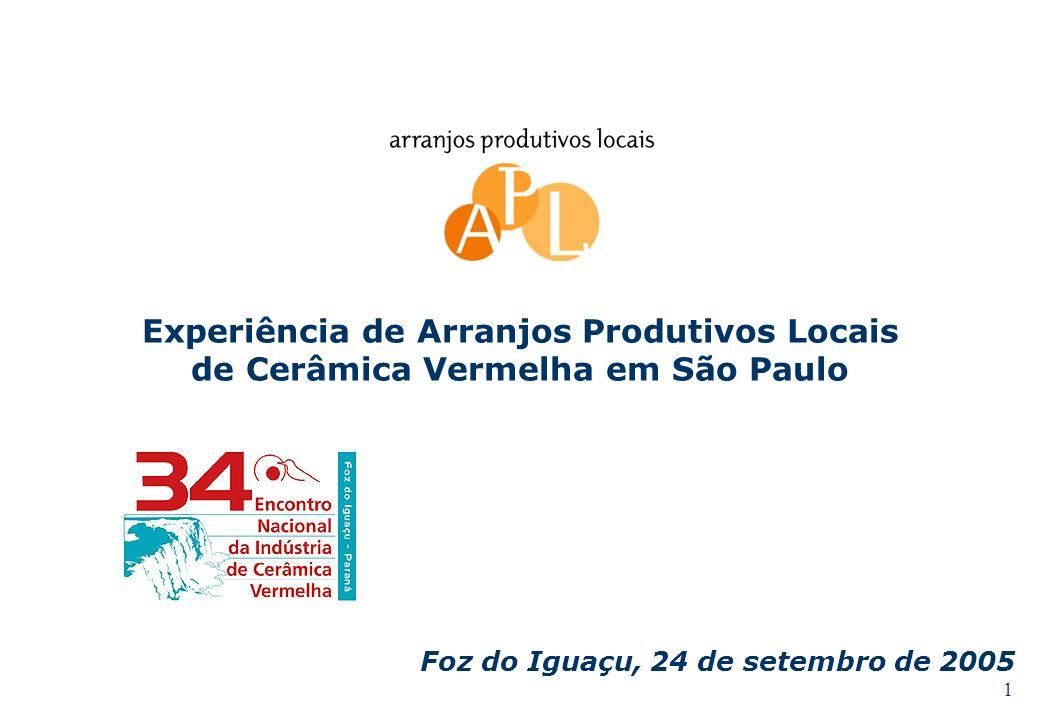 1 Experiência de Arranjos Produtivos Locais de Cerâmica Vermelha em São Paulo Foz do Iguaçu, 24 de setembro de 2005