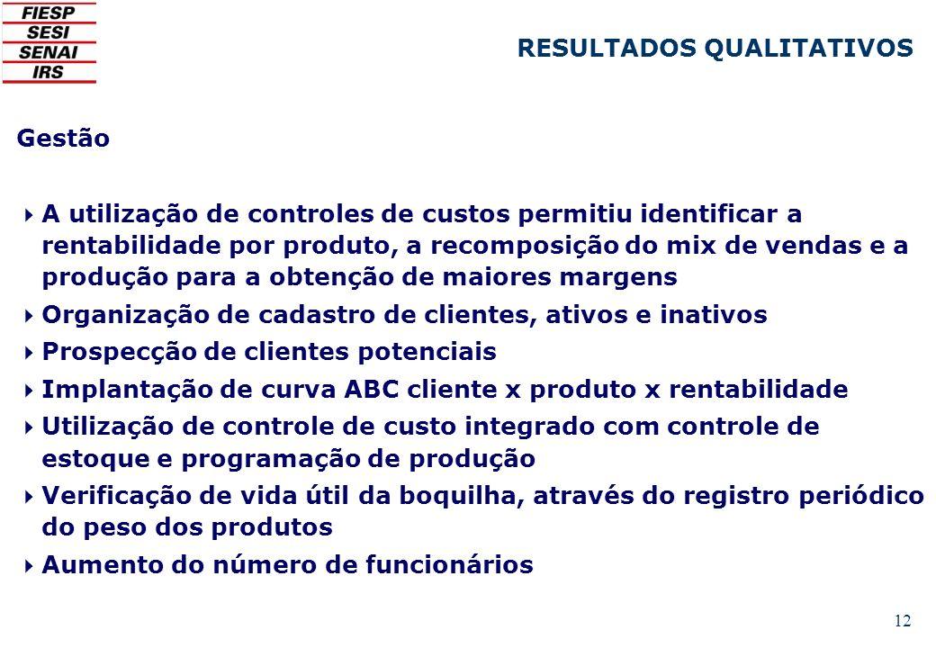 12 Gestão A utilização de controles de custos permitiu identificar a rentabilidade por produto, a recomposição do mix de vendas e a produção para a ob