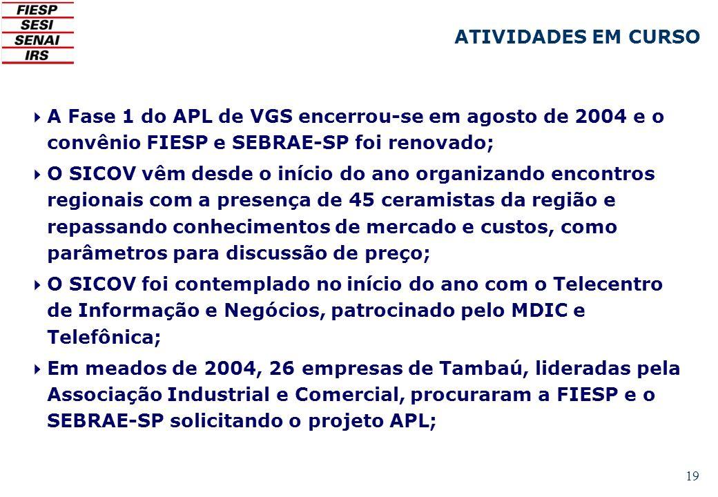 19 A Fase 1 do APL de VGS encerrou-se em agosto de 2004 e o convênio FIESP e SEBRAE-SP foi renovado; O SICOV vêm desde o início do ano organizando enc