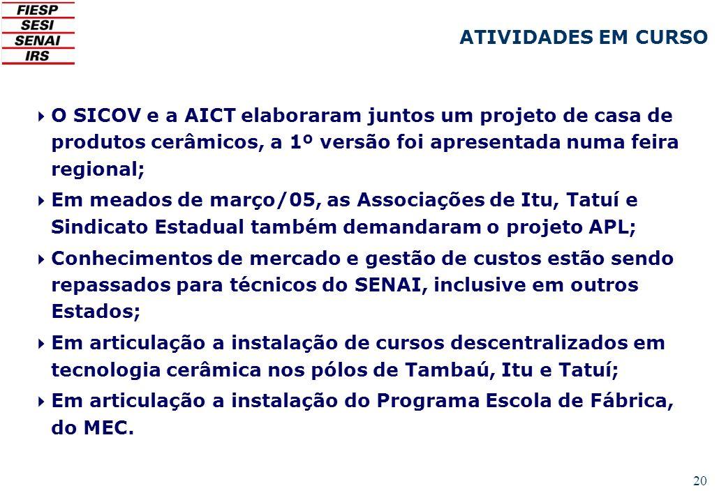 20 O SICOV e a AICT elaboraram juntos um projeto de casa de produtos cerâmicos, a 1º versão foi apresentada numa feira regional; Em meados de março/05