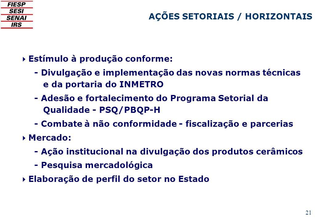 21 Estímulo à produção conforme: - Divulgação e implementação das novas normas técnicas e da portaria do INMETRO - Adesão e fortalecimento do Programa