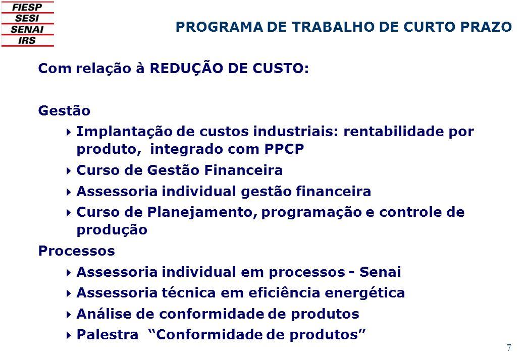 7 Com relação à REDUÇÃO DE CUSTO: Gestão Implantação de custos industriais: rentabilidade por produto, integrado com PPCP Curso de Gestão Financeira A