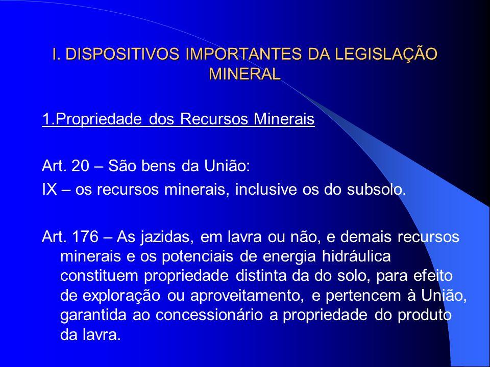 I. DISPOSITIVOS IMPORTANTES DA LEGISLAÇÃO MINERAL 1.Propriedade dos Recursos Minerais Art. 20 – São bens da União: IX – os recursos minerais, inclusiv