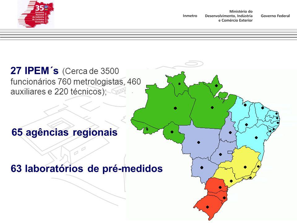 63 laboratórios de pré-medidos 65 agências regionais 27 IPEM´s (Cerca de 3500 funcionários 760 metrologistas, 460 auxiliares e 220 técnicos);