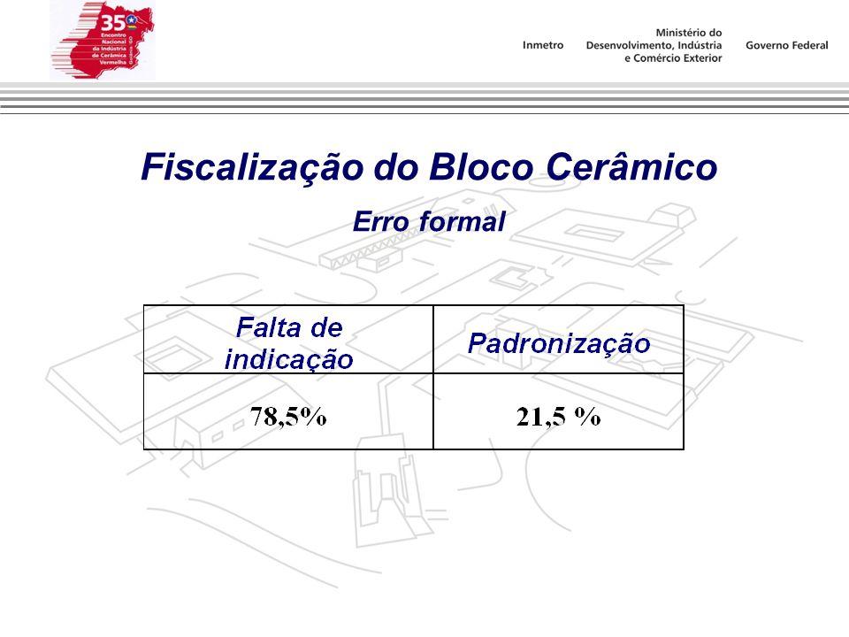 Fiscalização do Bloco Cerâmico Erro formal