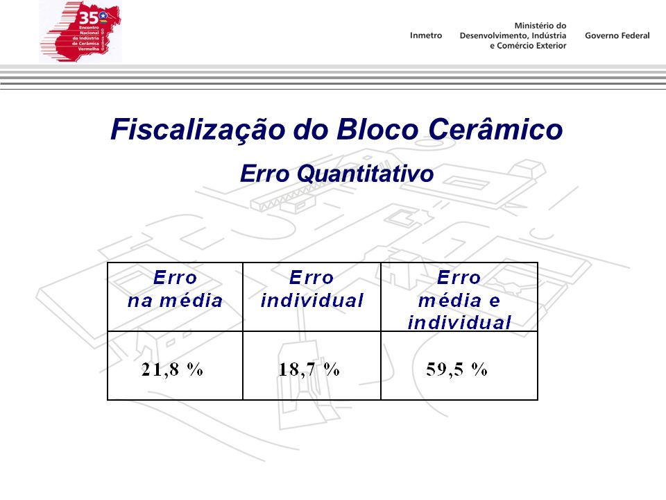 Fiscalização do Bloco Cerâmico Erro Quantitativo