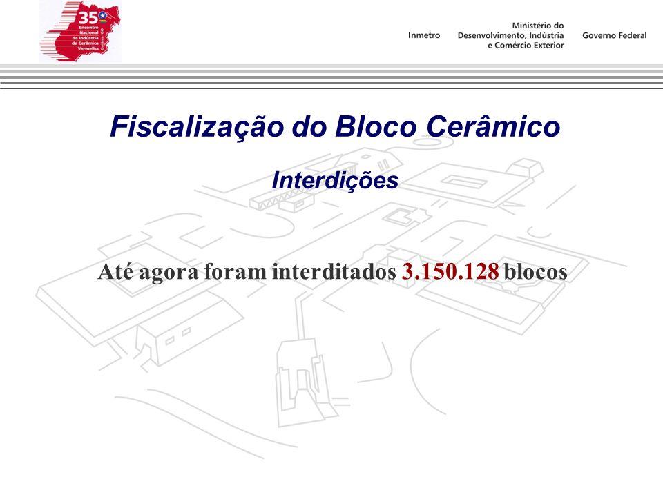 Fiscalização do Bloco Cerâmico Interdições Até agora foram interditados 3.150.128 blocos