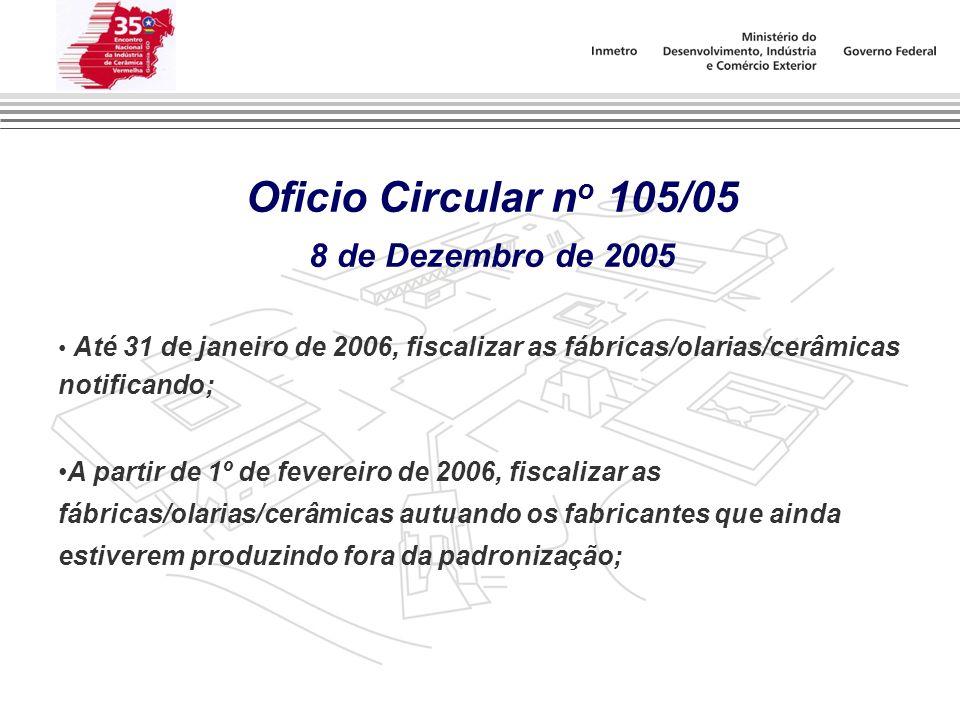 Oficio Circular n o 105/05 8 de Dezembro de 2005 Até 31 de janeiro de 2006, fiscalizar as fábricas/olarias/cerâmicas notificando; A partir de 1º de fe
