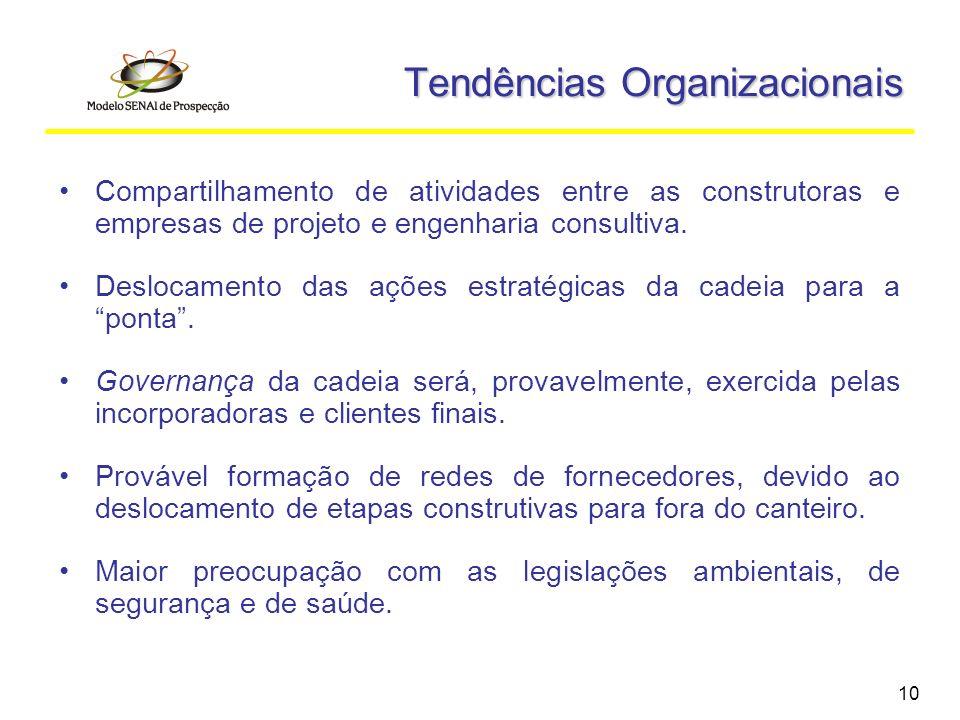 10 Compartilhamento de atividades entre as construtoras e empresas de projeto e engenharia consultiva. Deslocamento das ações estratégicas da cadeia p