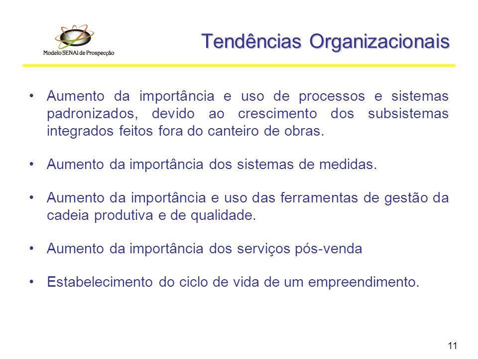 11 Aumento da importância e uso de processos e sistemas padronizados, devido ao crescimento dos subsistemas integrados feitos fora do canteiro de obra
