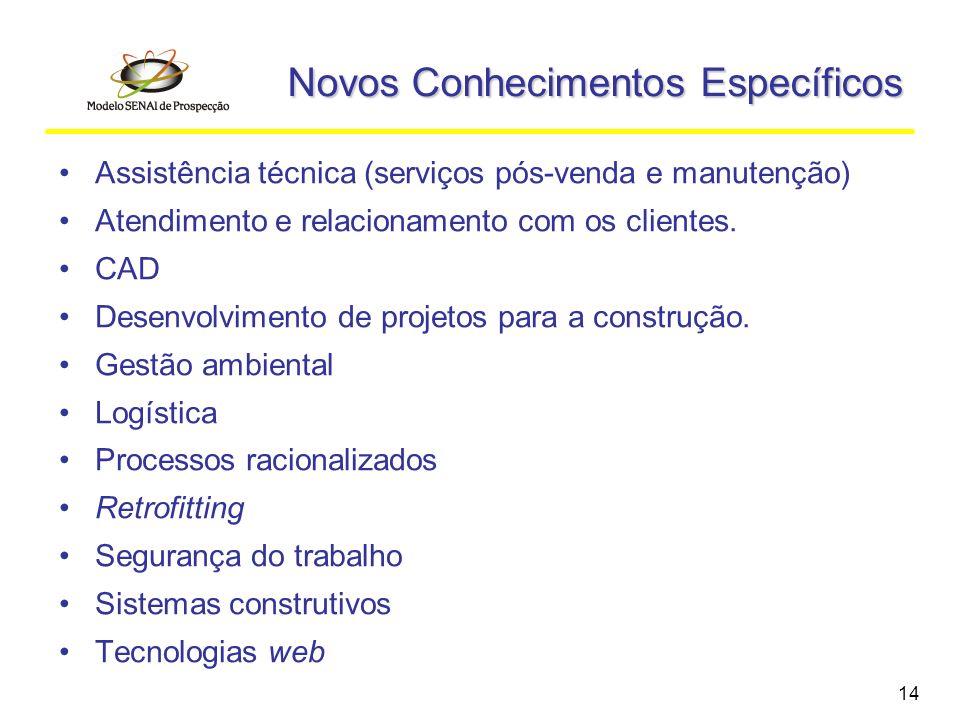 14 Novos Conhecimentos Específicos Assistência técnica (serviços pós-venda e manutenção) Atendimento e relacionamento com os clientes. CAD Desenvolvim