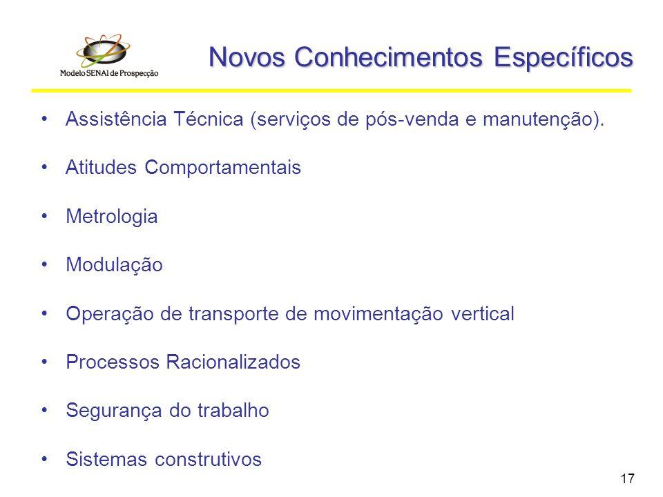 17 Novos Conhecimentos Específicos Assistência Técnica (serviços de pós-venda e manutenção). Atitudes Comportamentais Metrologia Modulação Operação de