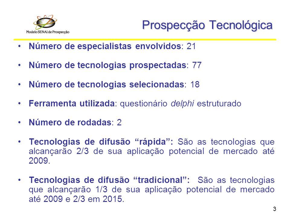 3 Prospecção Tecnológica Número de especialistas envolvidos: 21 Número de tecnologias prospectadas: 77 Número de tecnologias selecionadas: 18 Ferramen