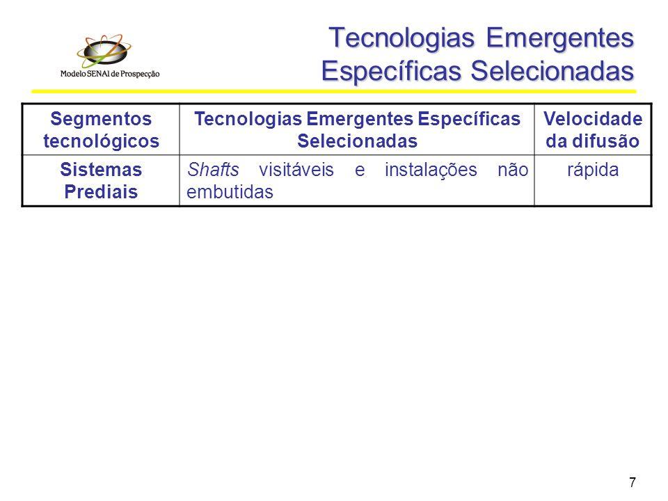 7 Tecnologias Emergentes Específicas Selecionadas Segmentos tecnológicos Tecnologias Emergentes Específicas Selecionadas Velocidade da difusão Sistema