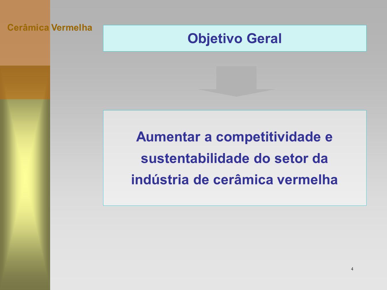 4 Objetivo Geral Aumentar a competitividade e sustentabilidade do setor da indústria de cerâmica vermelha Cerâmica Vermelha