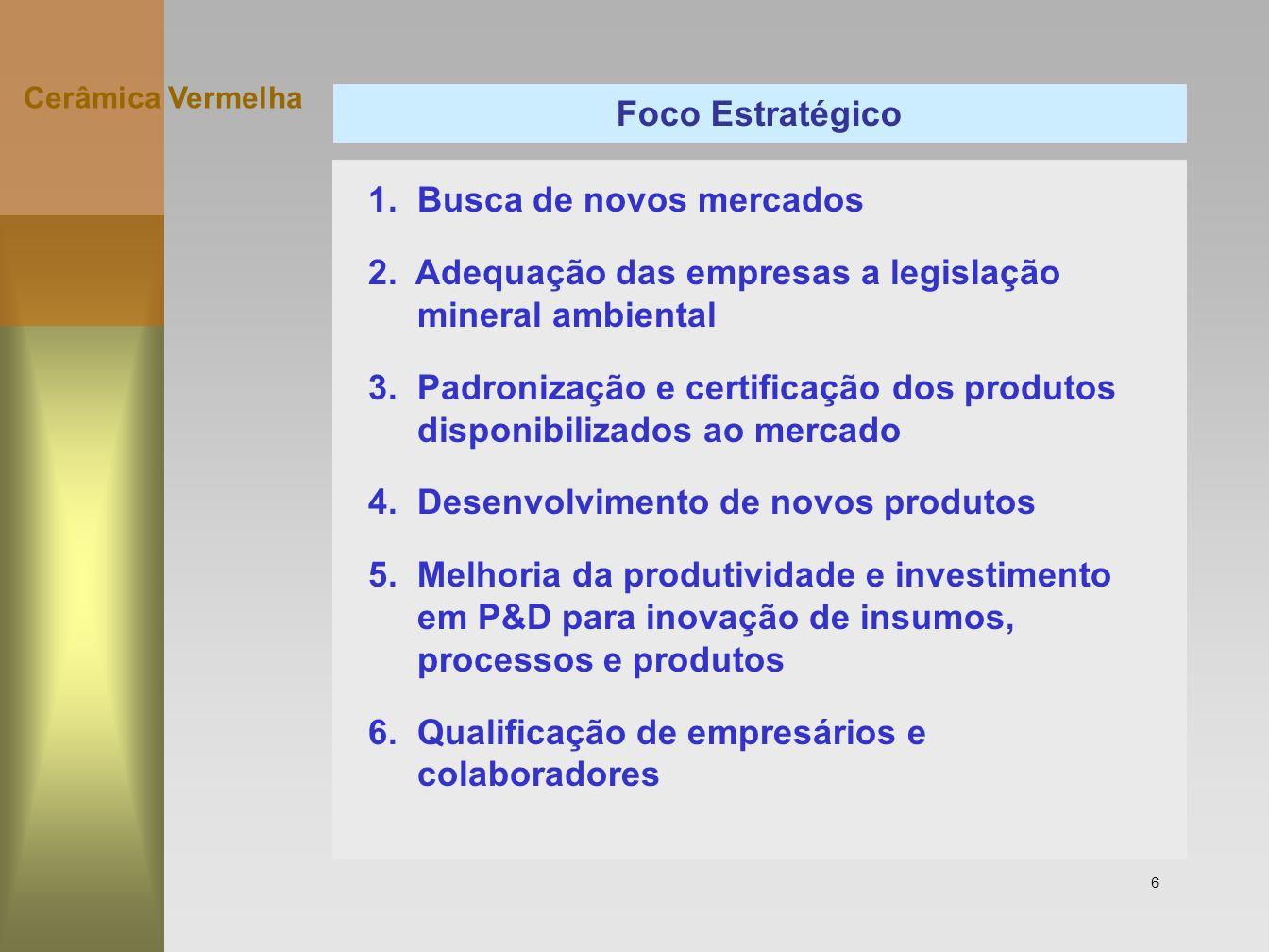 6 Foco Estratégico 1. Busca de novos mercados 2. Adequação das empresas a legislação mineral ambiental 3. Padronização e certificação dos produtos dis