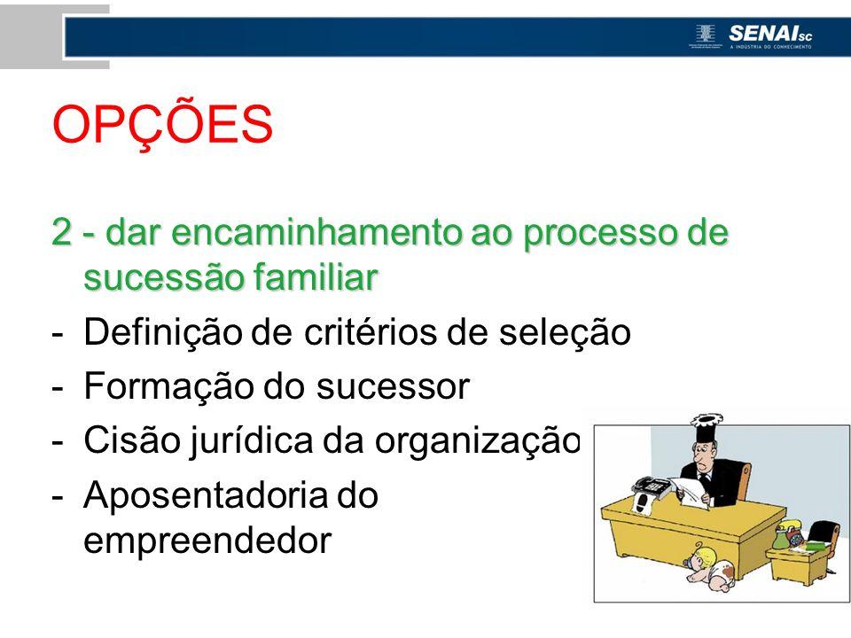 OPÇÕES 2 - dar encaminhamento ao processo de sucessão familiar -Definição de critérios de seleção -Formação do sucessor -Cisão jurídica da organização