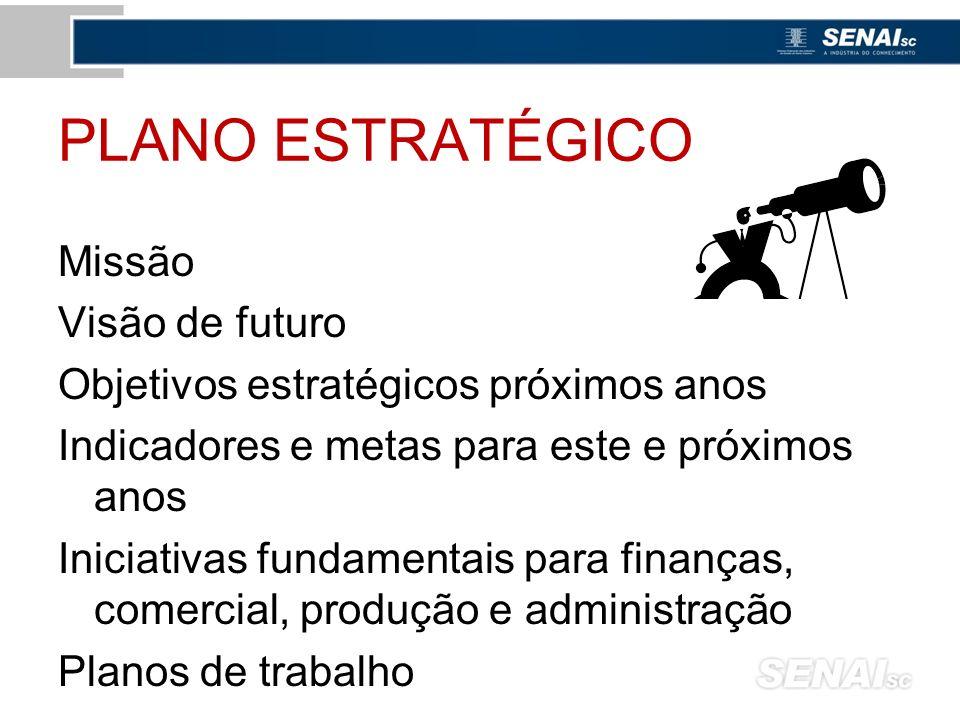 PLANO ESTRATÉGICO Missão Visão de futuro Objetivos estratégicos próximos anos Indicadores e metas para este e próximos anos Iniciativas fundamentais p