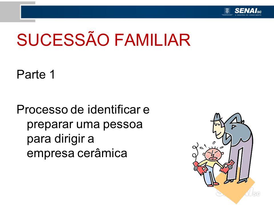 SUCESSÃO FAMILIAR Parte 1 Processo de identificar e preparar uma pessoa para dirigir a empresa cerâmica