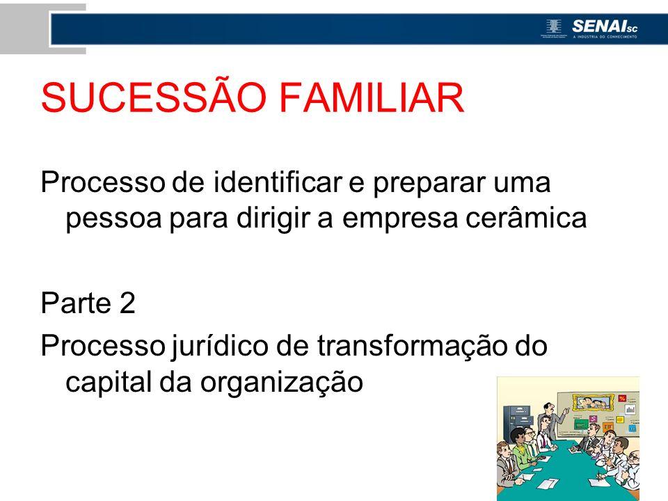 SUCESSÃO FAMILIAR Processo de identificar e preparar uma pessoa para dirigir a empresa cerâmica Parte 2 Processo jurídico de transformação do capital