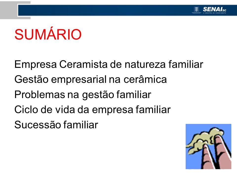 SUMÁRIO Empresa Ceramista de natureza familiar Gestão empresarial na cerâmica Problemas na gestão familiar Ciclo de vida da empresa familiar Sucessão