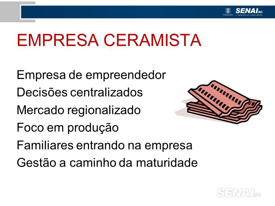 EMPRESA CERAMISTA Empresa de empreendedor Decisões centralizados Mercado regionalizado Foco em produção Familiares entrando na empresa Gestão a caminh