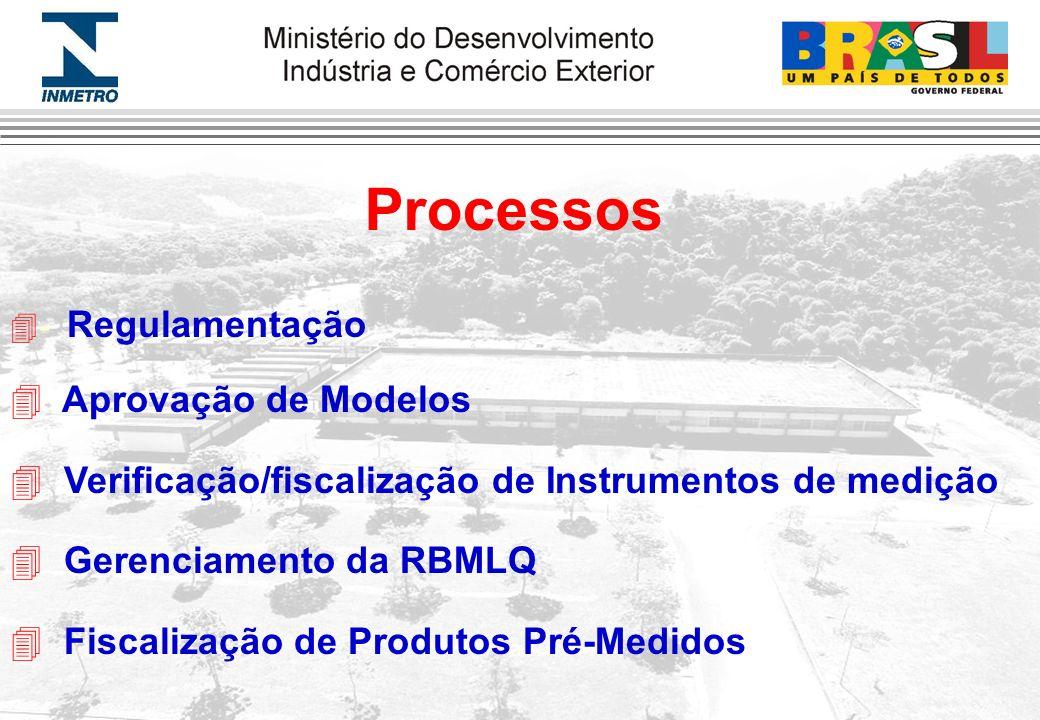 4- Regulamentação 4 Aprovação de Modelos 4 Verificação/fiscalização de Instrumentos de medição 4 Gerenciamento da RBMLQ 4 Fiscalização de Produtos Pré