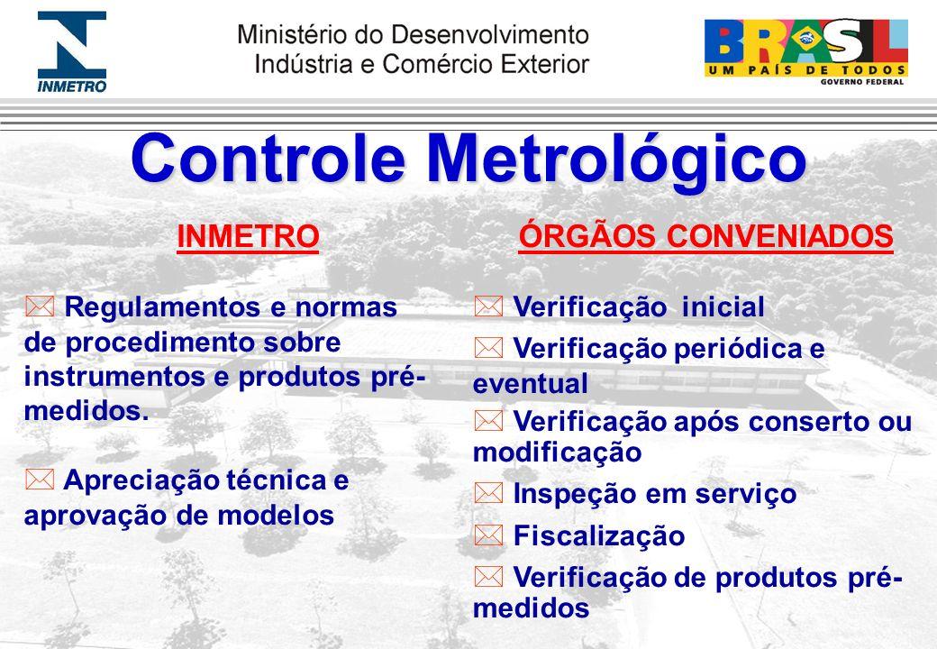 * Regulamentos e normas de procedimento sobre instrumentos e produtos pré- medidos. * Apreciação técnica e aprovação de modelos ÓRGÃOS CONVENIADOS * V