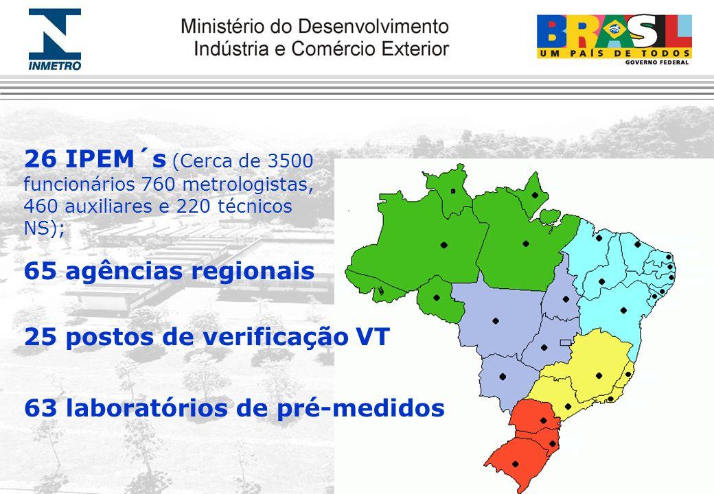 63 laboratórios de pré-medidos 26 IPEM´s (Cerca de 3500 funcionários 760 metrologistas, 460 auxiliares e 220 técnicos NS); 65 agências regionais 25 po
