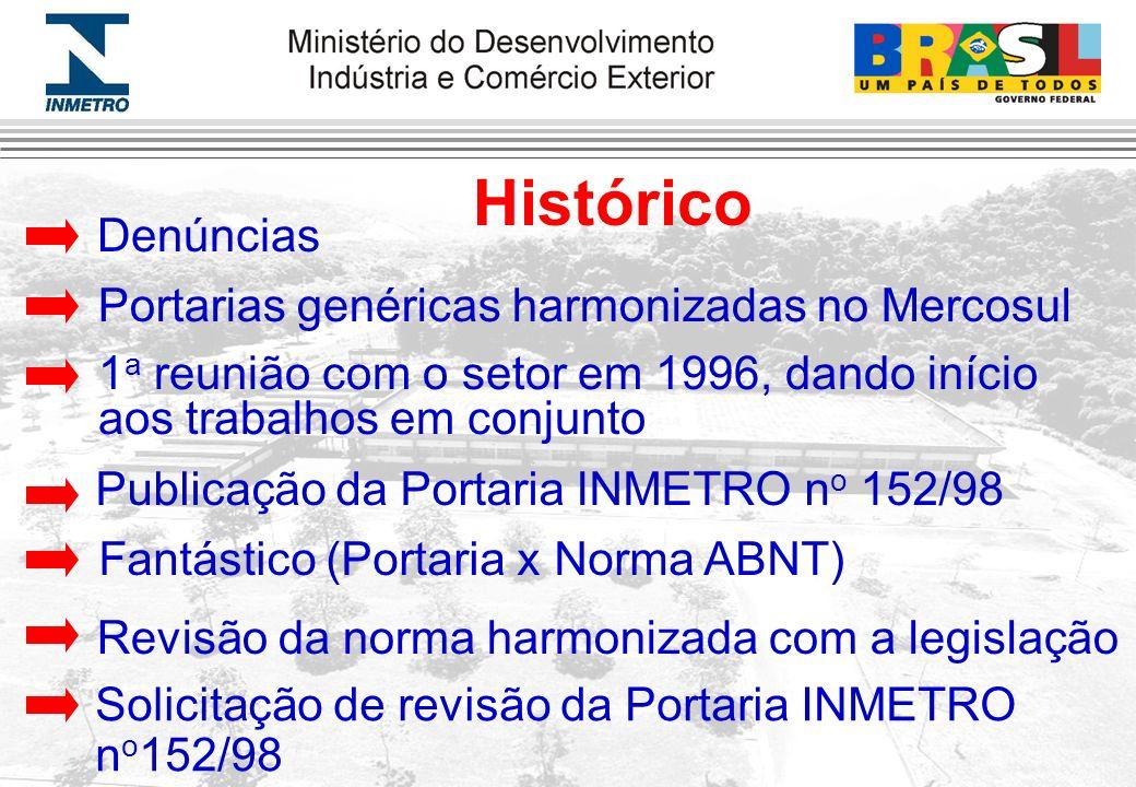 Histórico Denúncias Portarias genéricas harmonizadas no Mercosul Publicação da Portaria INMETRO n o 152/98 Fantástico (Portaria x Norma ABNT) Revisão