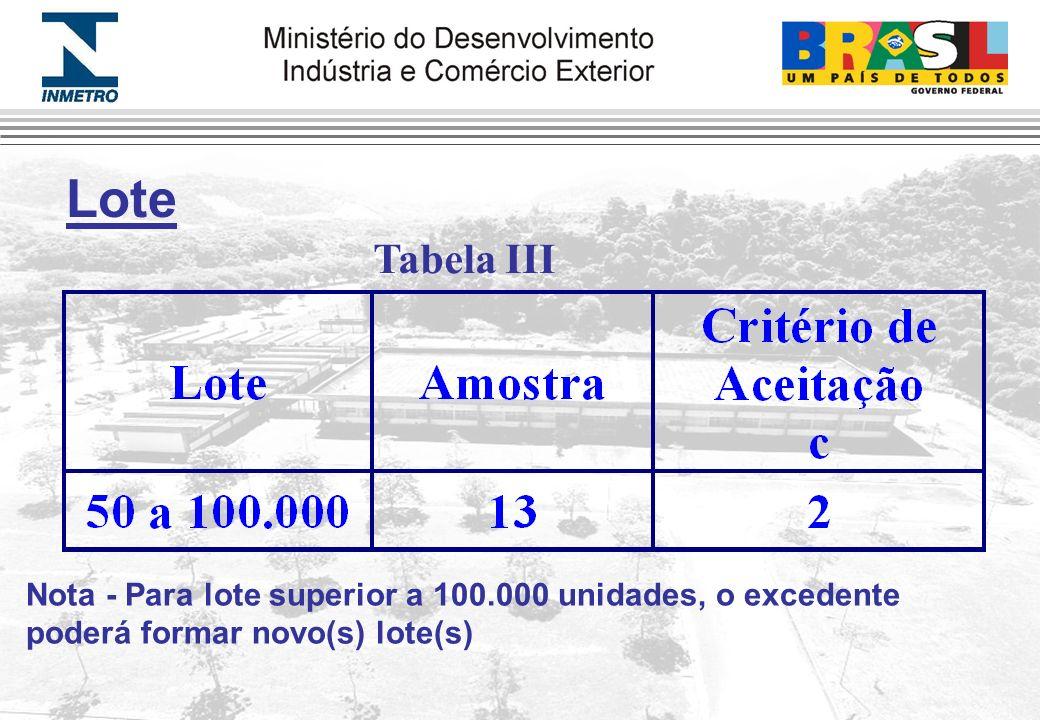 Lote Nota - Para lote superior a 100.000 unidades, o excedente poderá formar novo(s) lote(s) Tabela III