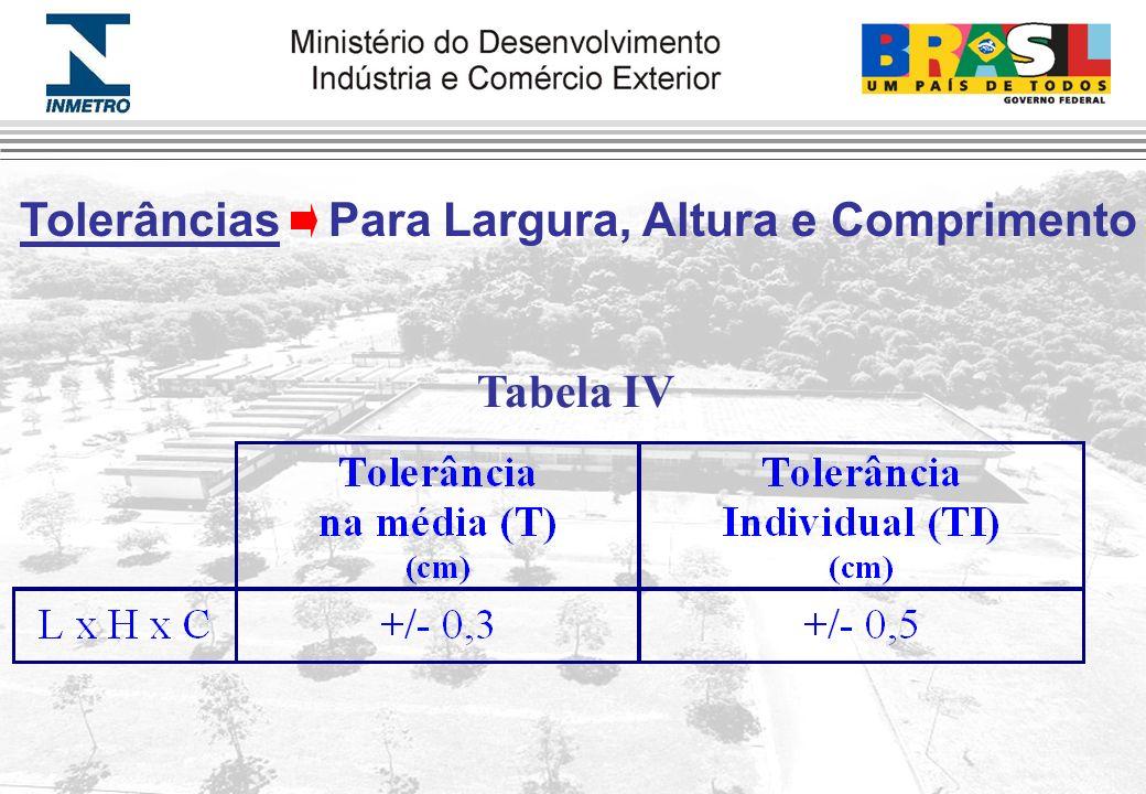 Tolerâncias Tabela IV Para Largura, Altura e Comprimento