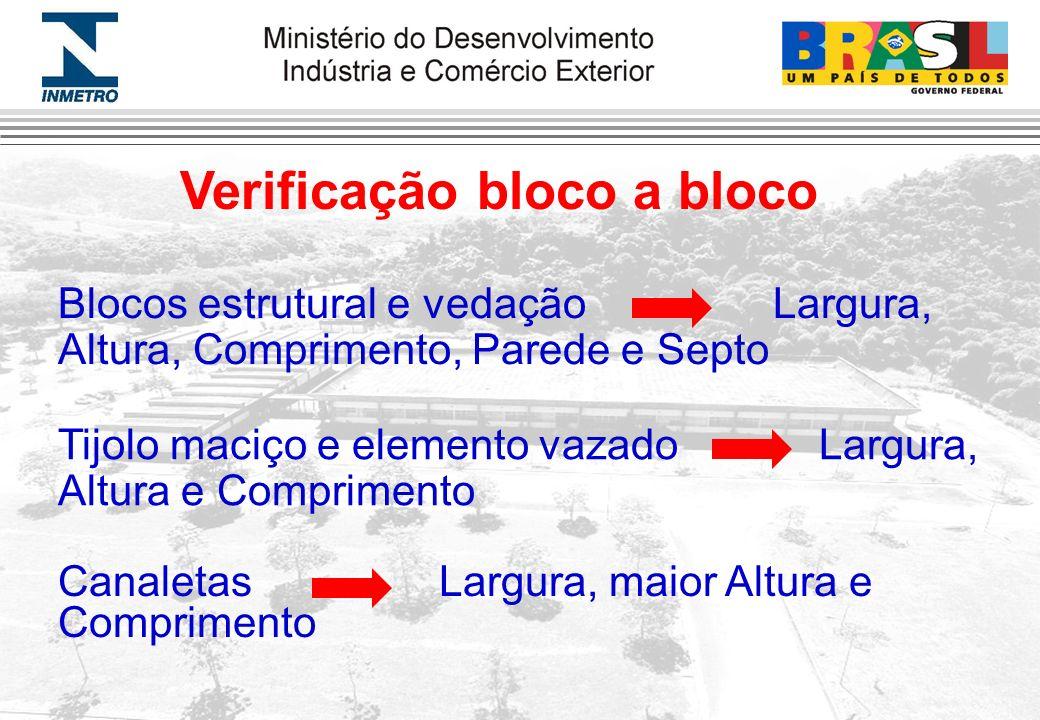 Canaletas Largura, maior Altura e Comprimento Verificação bloco a bloco Blocos estrutural e vedação Largura, Altura, Comprimento, Parede e Septo Tijol