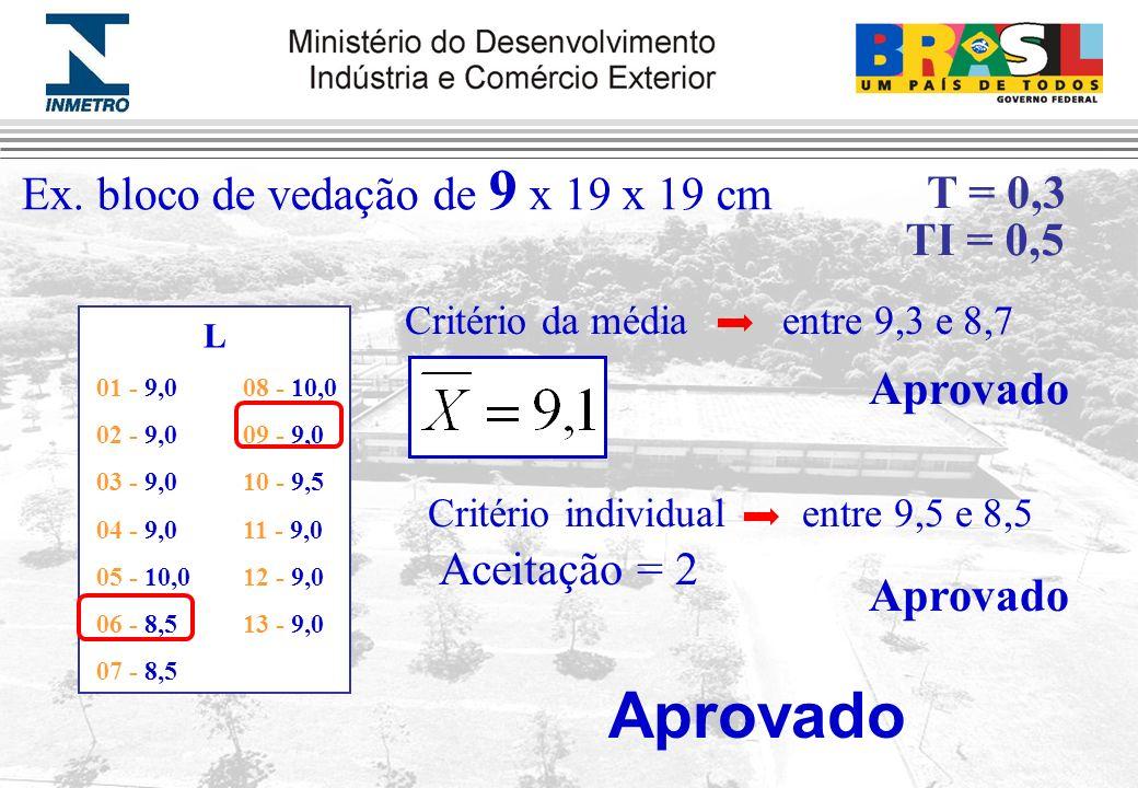 Ex. bloco de vedação de 9 x 19 x 19 cm L 01 - 9,0 08 - 10,0 02 - 9,0 09 - 9,0 03 - 9,0 10 - 9,5 04 - 9,0 11 - 9,0 05 - 10,0 12 - 9,0 06 - 8,5 13 - 9,0