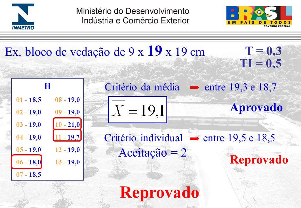 H 01 - 18,5 08 - 19,0 02 - 19,0 09 - 19,0 03 - 19,0 10 - 21,0 04 - 19,0 11 - 19,7 05 - 19,0 12 - 19,0 06 - 18,0 13 - 19,0 07 - 18,5 Critério da média