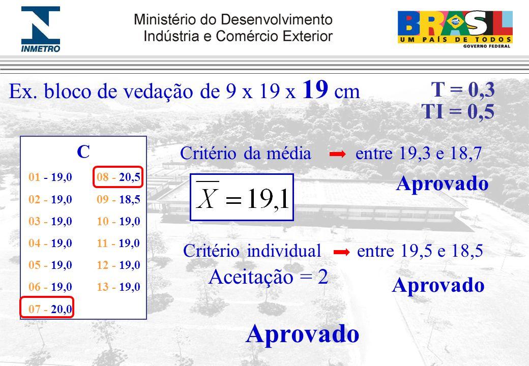 C 01 - 19,0 08 - 20,5 02 - 19,0 09 - 18,5 03 - 19,0 10 - 19,0 04 - 19,0 11 - 19,0 05 - 19,0 12 - 19,0 06 - 19,0 13 - 19,0 07 - 20,0 Critério da média