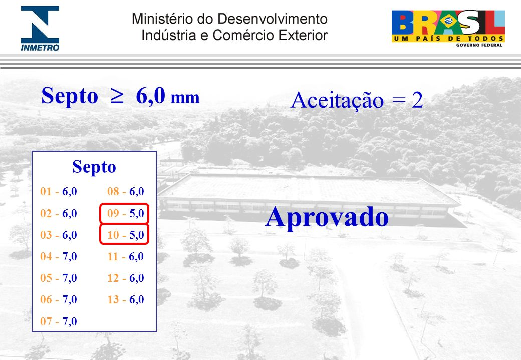 Septo 01 - 6,0 08 - 6,0 02 - 6,0 09 - 5,0 03 - 6,0 10 - 5,0 04 - 7,0 11 - 6,0 05 - 7,0 12 - 6,0 06 - 7,0 13 - 6,0 07 - 7,0 Aceitação = 2 Aprovado Sept
