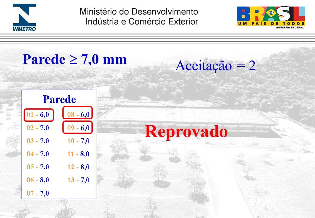 Parede 01 - 6,0 08 - 6,0 02 - 7,0 09 - 6,0 03 - 7,0 10 - 7,0 04 - 7,0 11 - 8,0 05 - 7,0 12 - 8,0 06 - 8,0 13 - 7,0 07 - 7,0 Aceitação = 2 Reprovado Pa