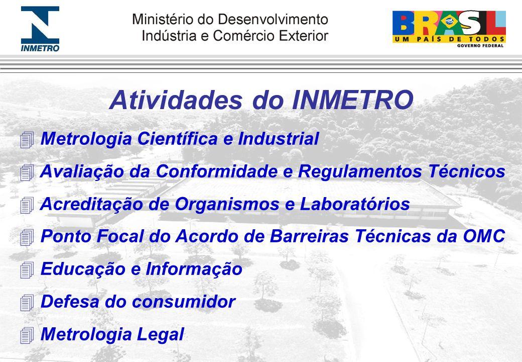 Atividades do INMETRO 4 Metrologia Científica e Industrial 4 Avaliação da Conformidade e Regulamentos Técnicos 4 Acreditação de Organismos e Laboratór
