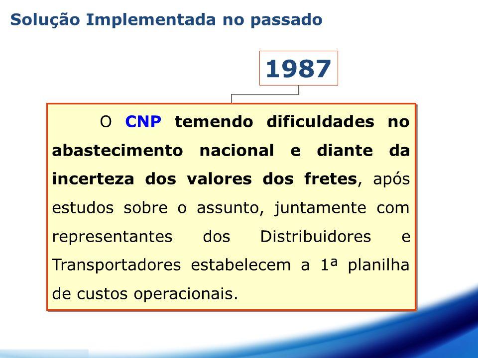 1987 O CNP temendo dificuldades no abastecimento nacional e diante da incerteza dos valores dos fretes, após estudos sobre o assunto, juntamente com representantes dos Distribuidores e Transportadores estabelecem a 1ª planilha de custos operacionais.