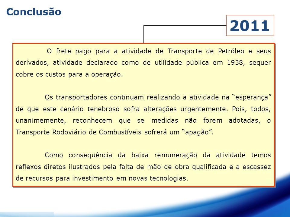 Conclusão 2011 O frete pago para a atividade de Transporte de Petróleo e seus derivados, atividade declarado como de utilidade pública em 1938, sequer cobre os custos para a operação.