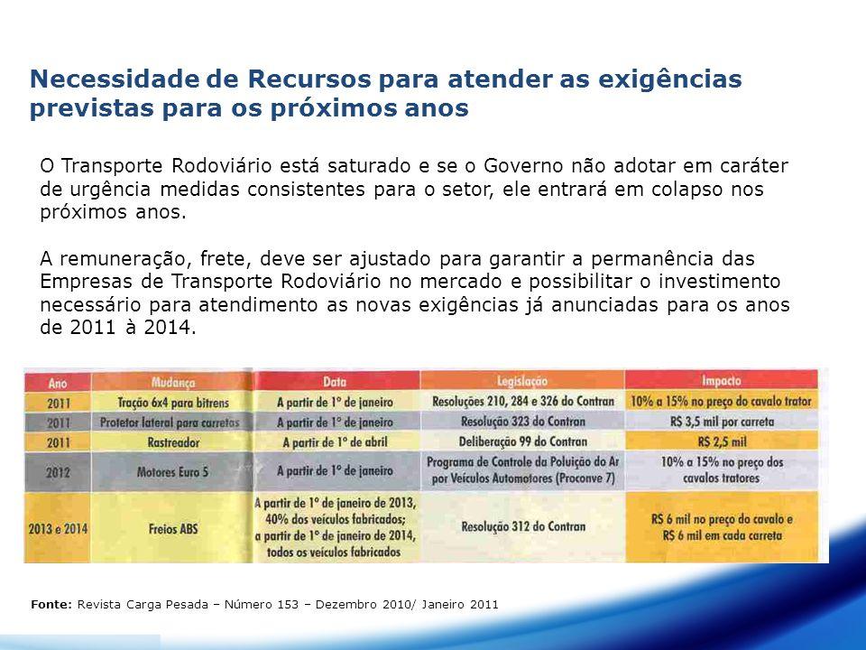 8% O Transporte Rodoviário está saturado e se o Governo não adotar em caráter de urgência medidas consistentes para o setor, ele entrará em colapso no