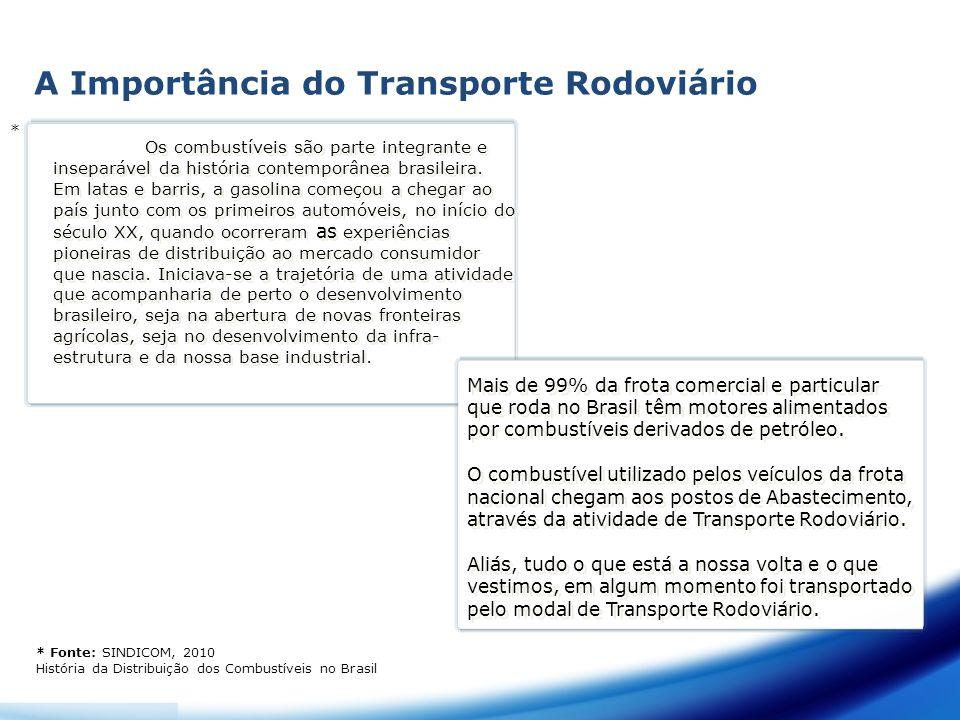 Os combustíveis são parte integrante e inseparável da história contemporânea brasileira. Em latas e barris, a gasolina começou a chegar ao país junto