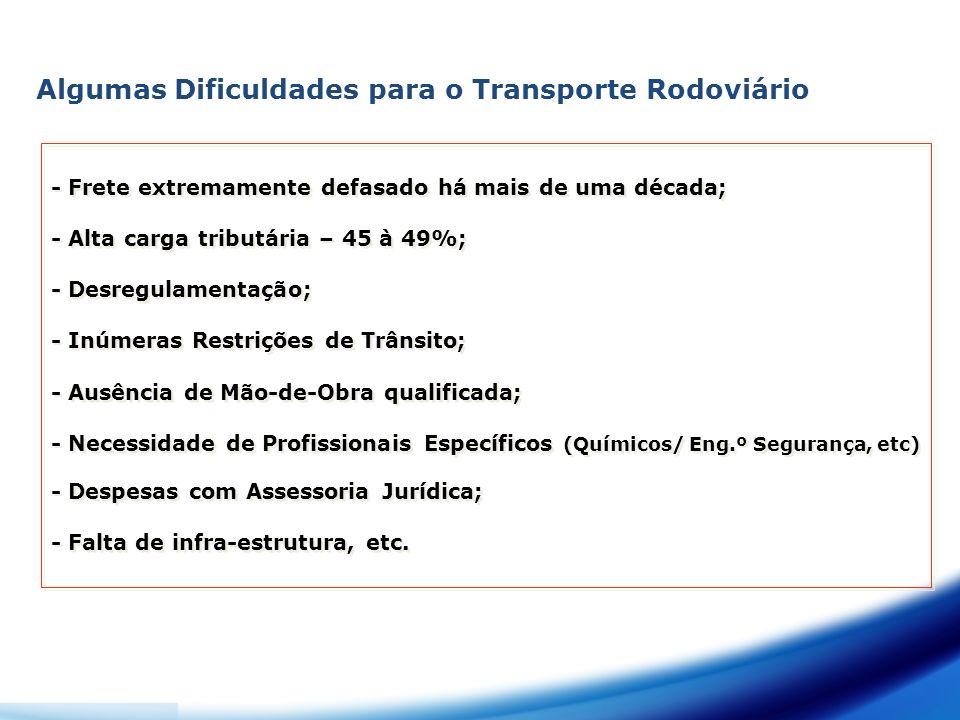 Algumas Dificuldades para o Transporte Rodoviário - Frete extremamente defasado há mais de uma década; - Alta carga tributária – 45 à 49%; - Desregula