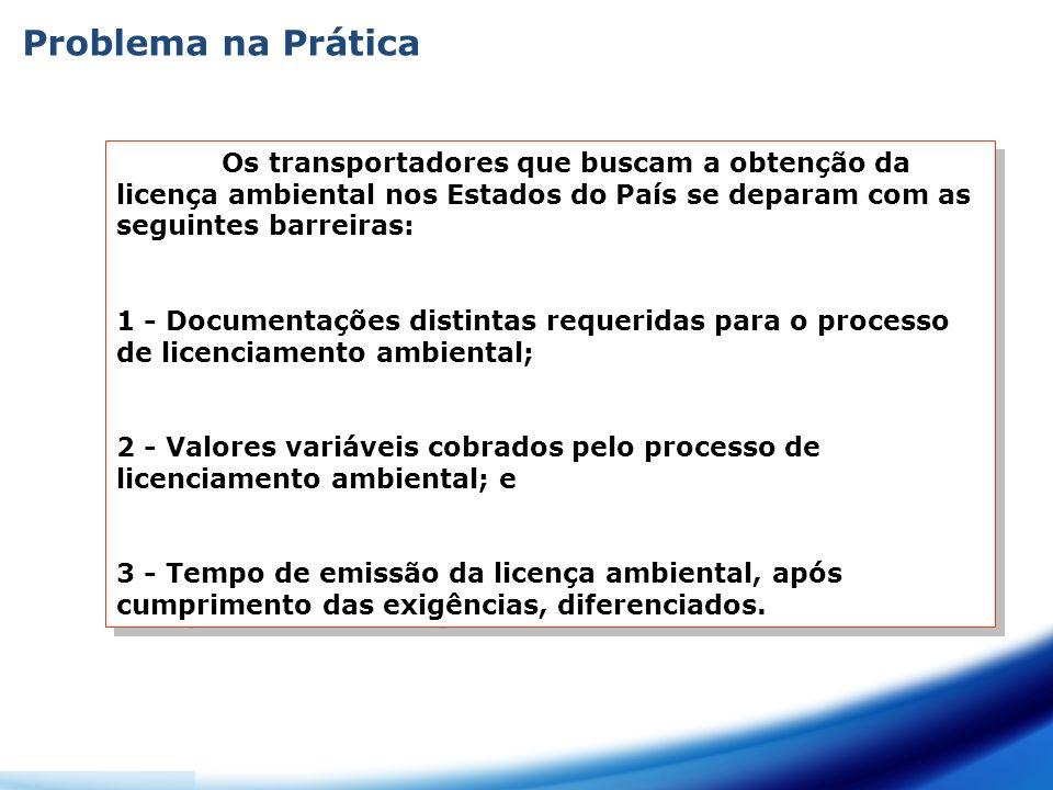 Problema na Prática Os transportadores que buscam a obtenção da licença ambiental nos Estados do País se deparam com as seguintes barreiras: 1 - Docum