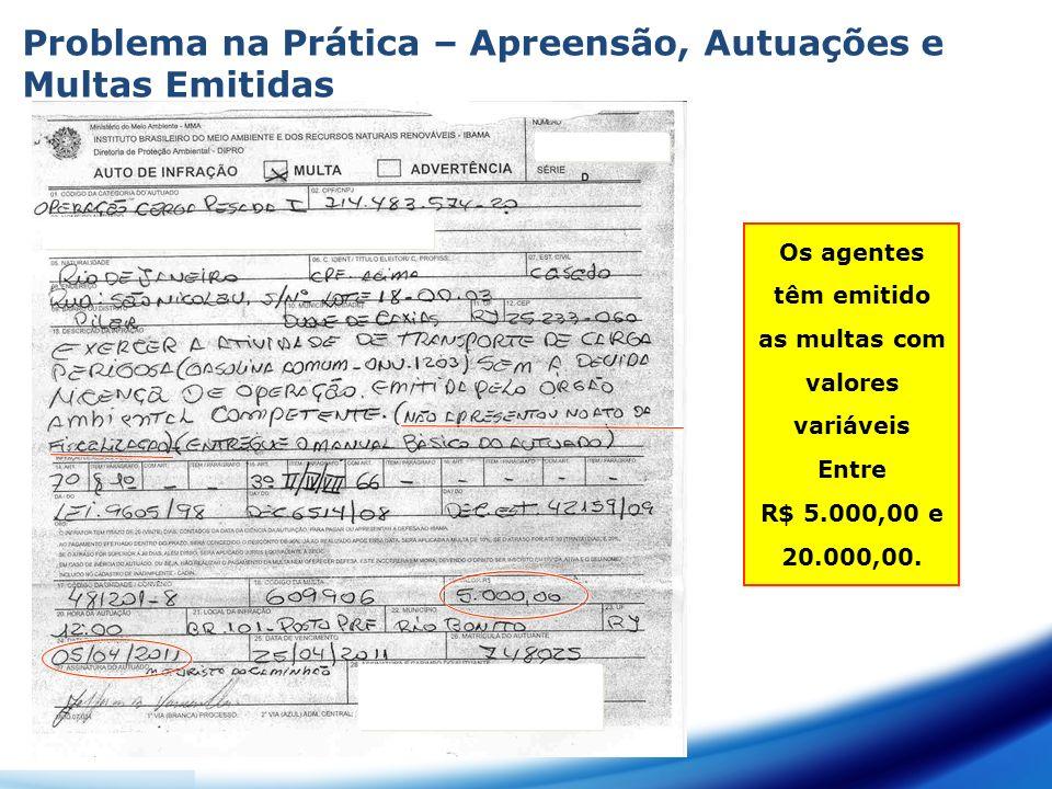 Problema na Prática – Apreensão, Autuações e Multas Emitidas Os agentes têm emitido as multas com valores variáveis Entre R$ 5.000,00 e 20.000,00.